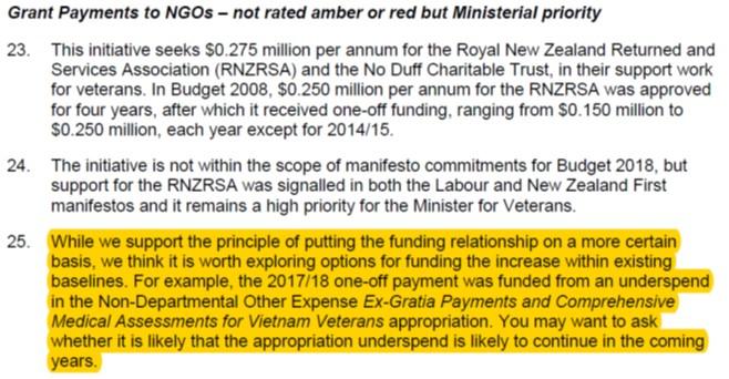 Treasury Advice Defence Budget 2018 - NGOs