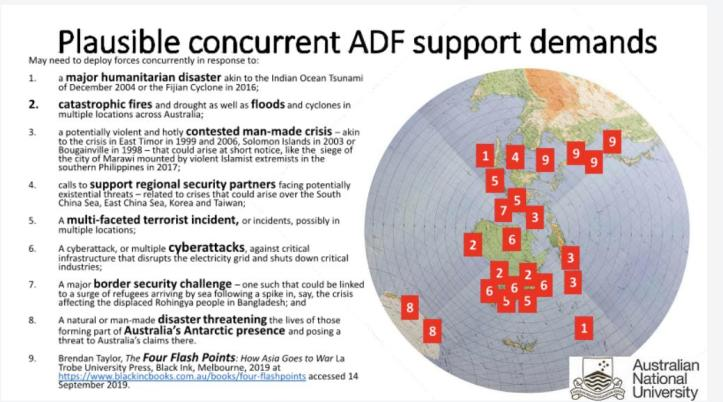 ANU Diagram of Potential ADF Demands